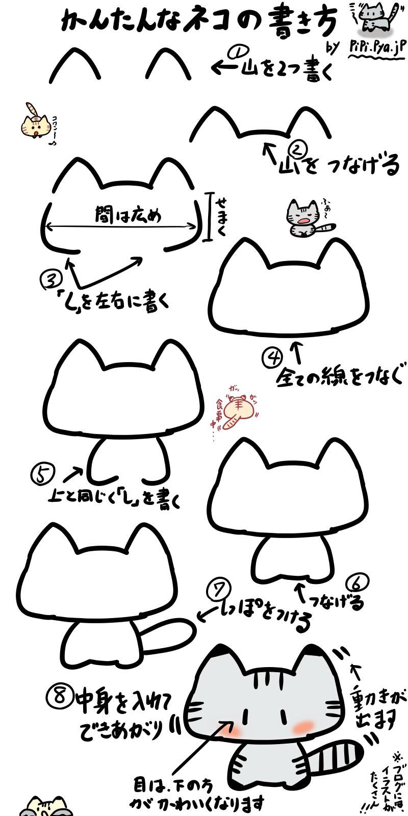 メッチャ簡単な猫のイラストの書き方 | ポケットの中のアルバム